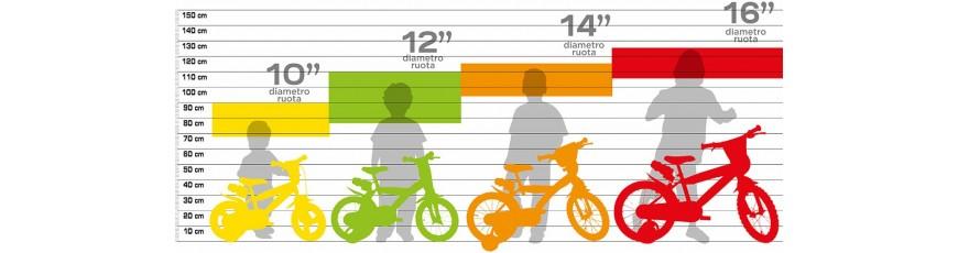 Come scegliere la misura della bicicletta per bambini